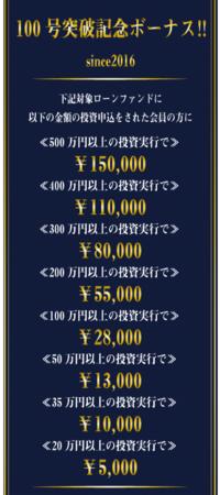 100号突破.PNG