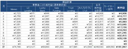 2016年10月の分配結果_1.PNG
