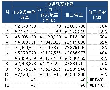 2016年10月の分配結果_2.PNG