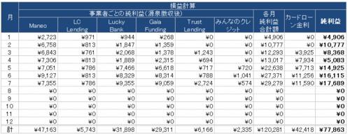 2016年7月の分配結果_1.PNG