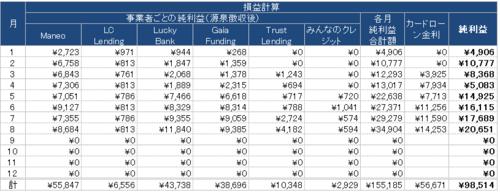 2016年8月の分配結果_1.PNG