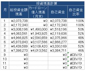 2016年8月の分配結果_2.PNG