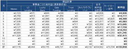 2016年9月の分配結果_1.PNG