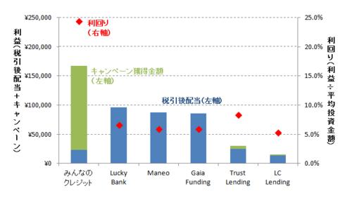 2016年間グラフ.PNG