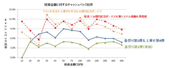グラフその3.PNG
