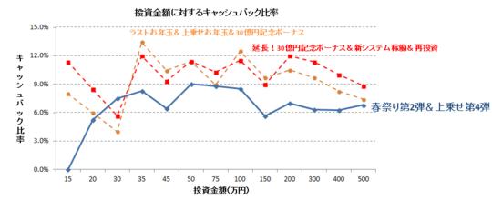 グラフその5.PNG