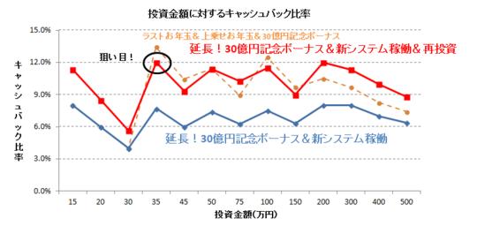 グラフ_新システム稼働.PNG