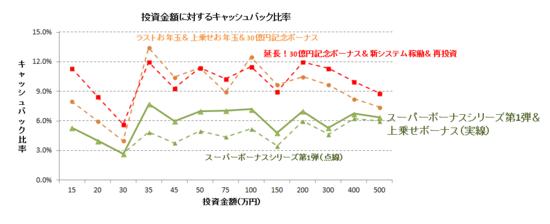 上乗せグラフ.PNG
