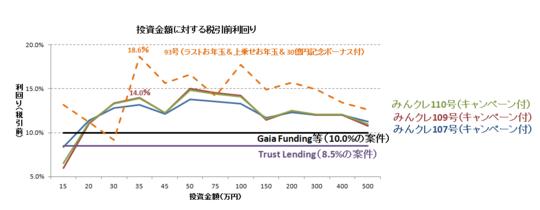 グラフその4.PNG