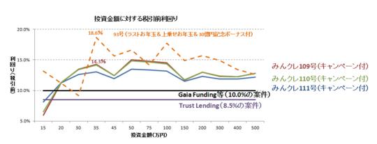グラフその6.PNG