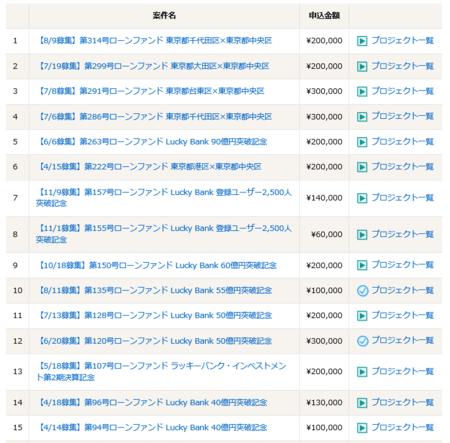 Lucky Bank_運用状況_201708.PNG