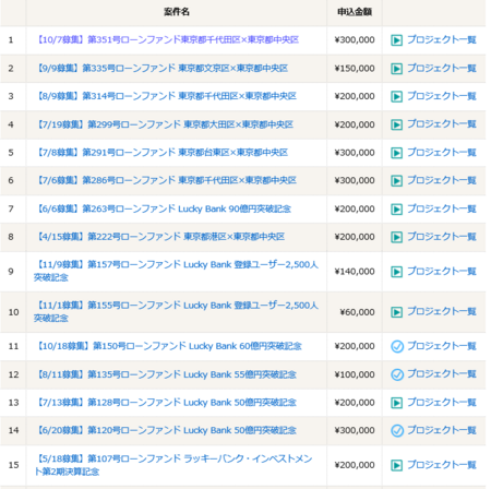 Lucky Bank_運用状況_201709.PNG