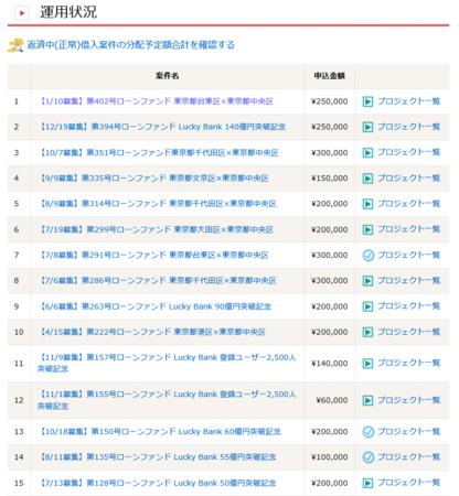 Lucky Bank_運用状況_201712.PNG